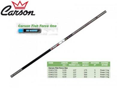 Телескоп Carson - Fish Force