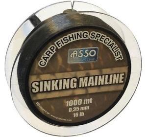 Влакно Mainline Sinking